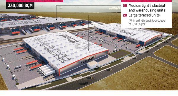 KZD-large-and-medium-lius-warehouses